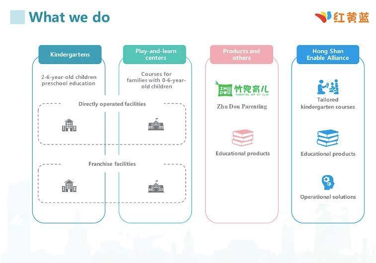 红黄蓝教育机构IPO路演 PPT-undefined