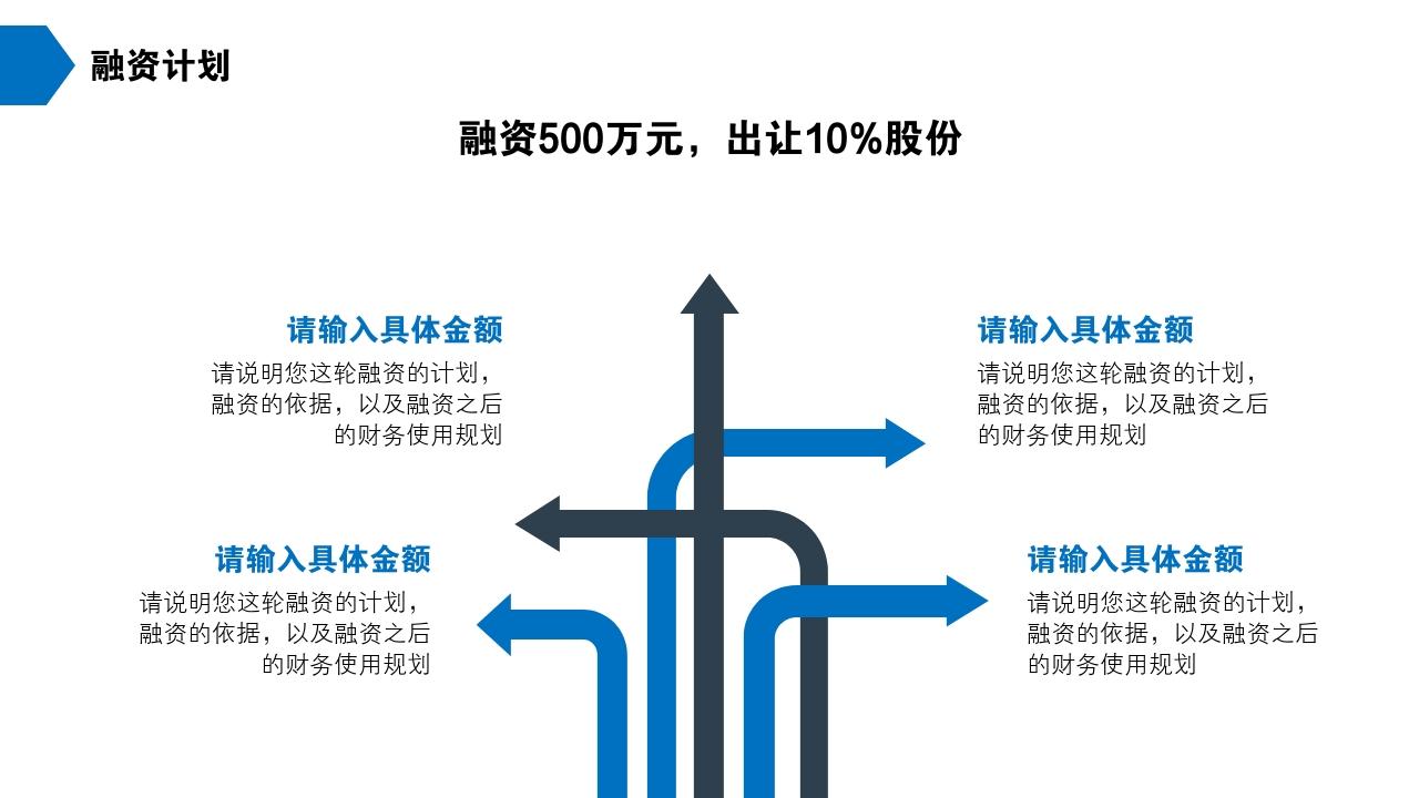 保險公司理財咨詢房地產公司完整商業計劃書PPT模版-融資計劃