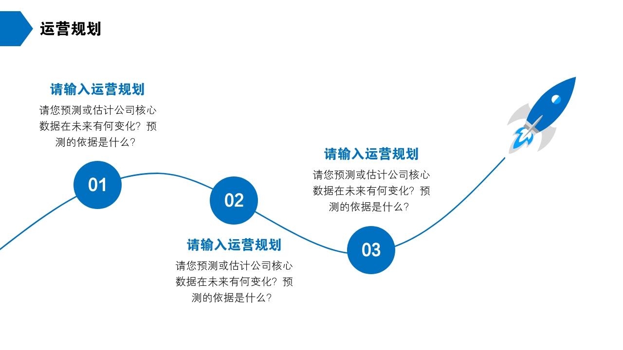 保險公司理財咨詢房地產公司完整商業計劃書PPT模版-運營規劃