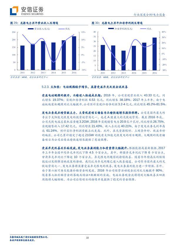 能源行業研究報告:新能源專題報告之二:市場化是必然趨勢,綠證和配額制究竟怎么玩-undefined