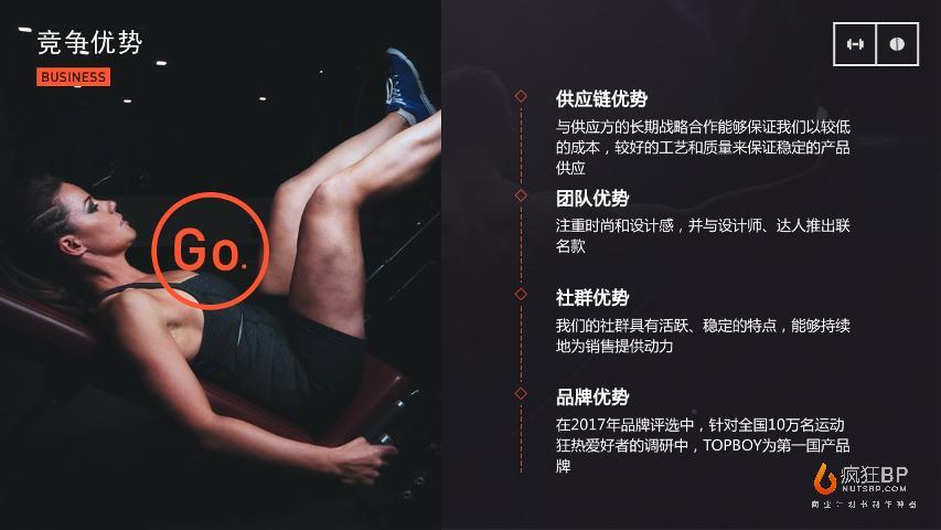 [TopBoy]健身服裝時尚運動男裝商業計劃書模板范文-undefined