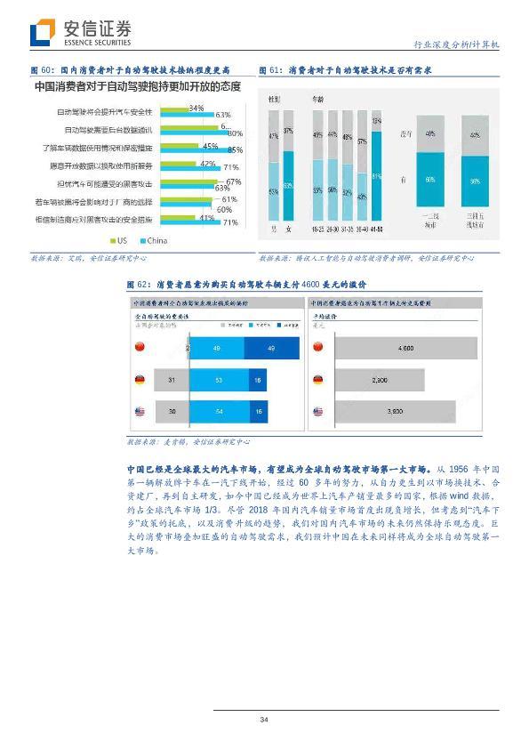 """汽車行業發展分析報告:自動駕駛:百年汽車產業的""""iPhone""""時刻-undefined"""