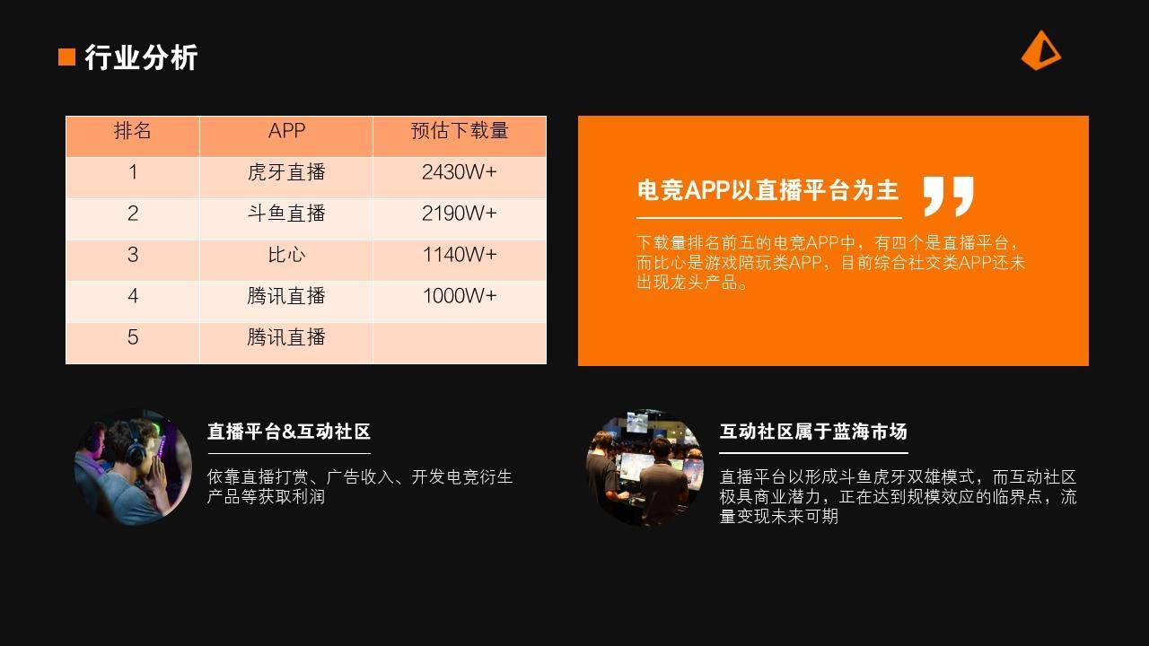 電競手游娛樂項目游戲社區行業商業計劃書PPT模板-行業分析