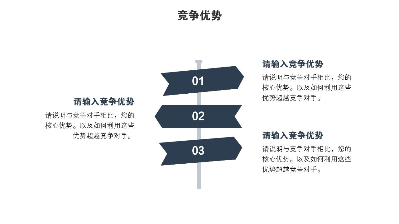 企業服務電影傳媒融資高端科技完整商業計劃書PPT模版-競爭優勢