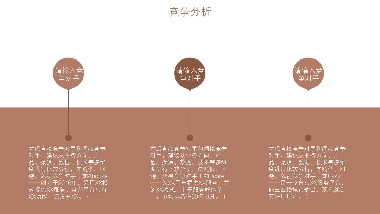 餐飲行業輕奢網紅簡餐健康餐創業項目商業計劃書模板-競爭分析
