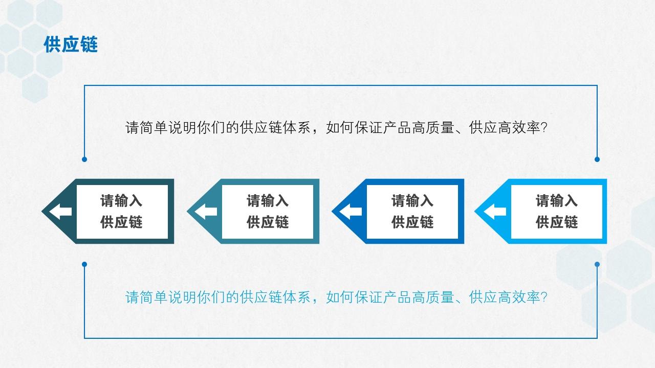生物科技醫療大健康行業項目商業計劃書PPT模板-供應鏈