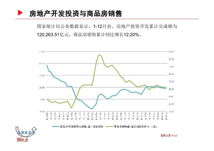2019-01宏观经济百图:国内+国际篇-undefined